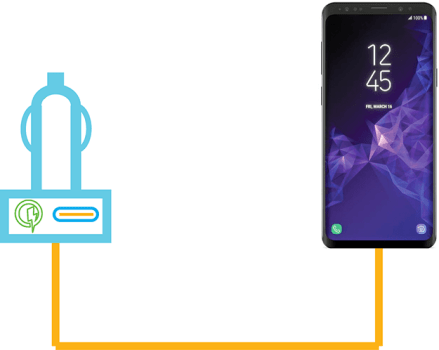 Best Car Chargers for Galaxy S9