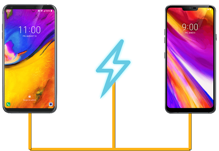 Best Chargers for LG G7 ThinQ and LG V35 ThinQ