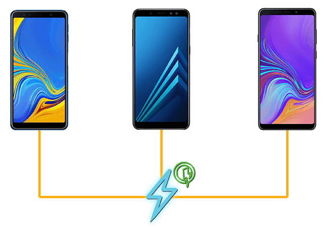 Best Fast Chargers for Samsung Galaxy A7 / Galaxy A8 / Galaxy A9 (2018)