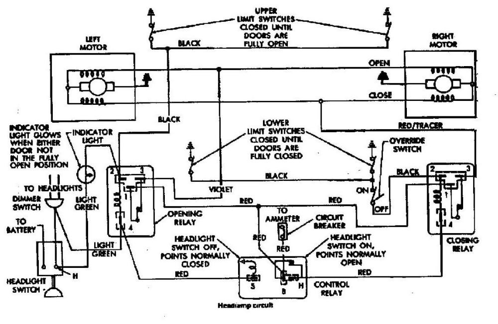 Napa Fan Switch Wiring Diagram - hall s corner economic development Napa Relay Wiring Diagram on