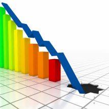declining business profit