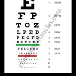 What happens during an Eye Exam?