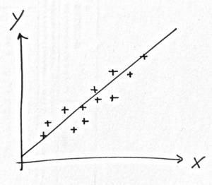 L'algèbre linéaire pour la Data Science : Pourquoi