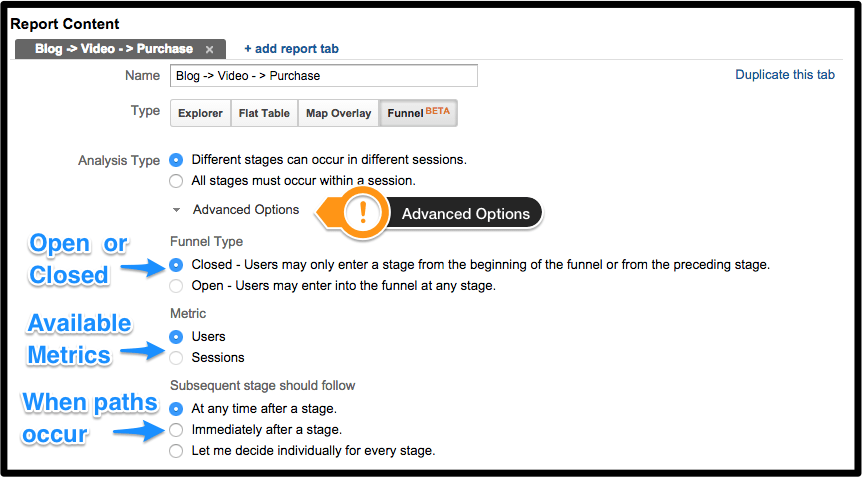 Custom Funnels Advanced Features