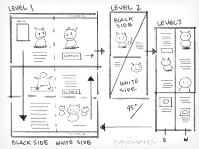 pokémon storyboard concept1