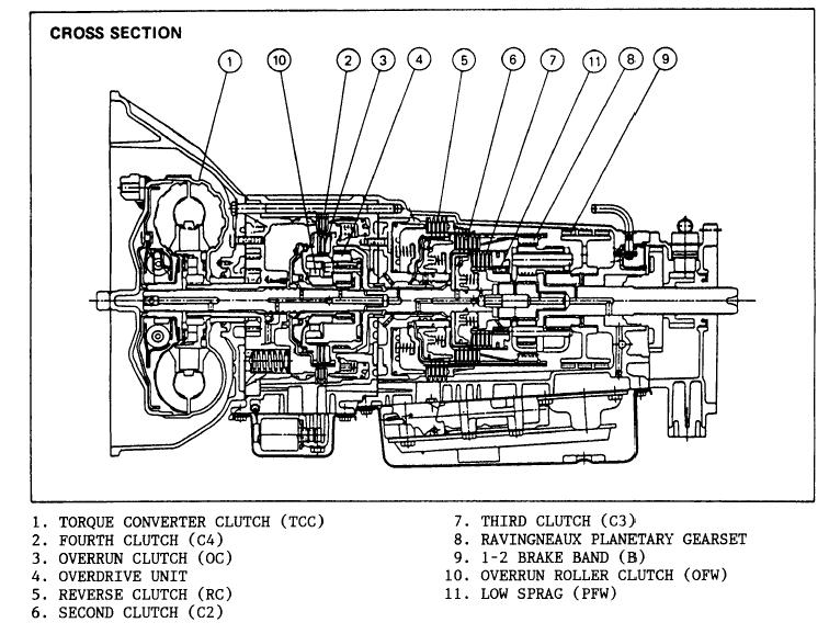 Gm 4l30e Transmission Parts Diagram, Gm, Free Engine Image