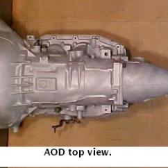 1994 4l80e Wiring Diagram For Central Heating System Ford 4r70w Gm ~ Elsavadorla
