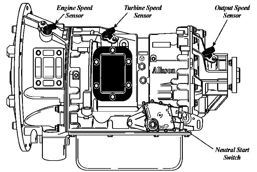 Allison Ht740 Transmission Wiring Diagram Allison MT643
