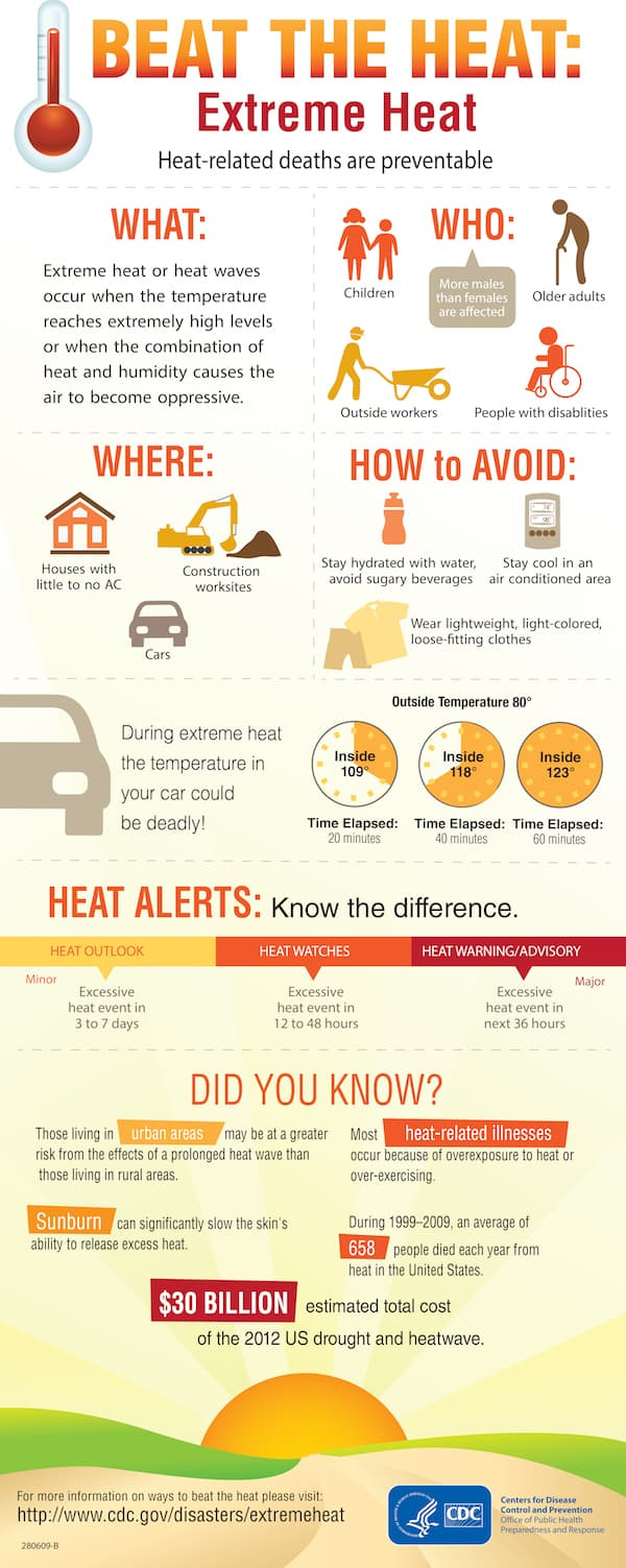 extreme heat infographic from CDC