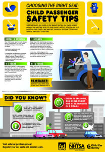 NHTSA-2014-CPSWeek-Infographic-pr