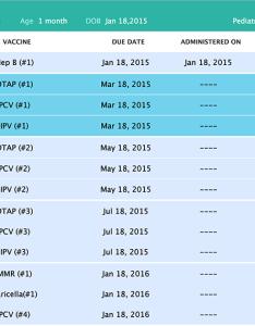 Pediatric vaccination chart also emr software for pediatricians charm ehr edition rh charmhealth