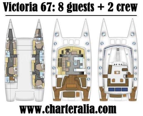 distribuicao de aviao 3 niveis victoria 67 charter boat charteralia