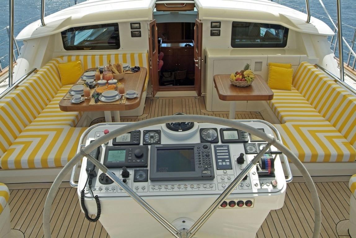Yacht AVENTURA Danish Yacht AS CHARTERWORLD Luxury