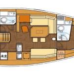 Week end in barca a velaPonza e Palamarola