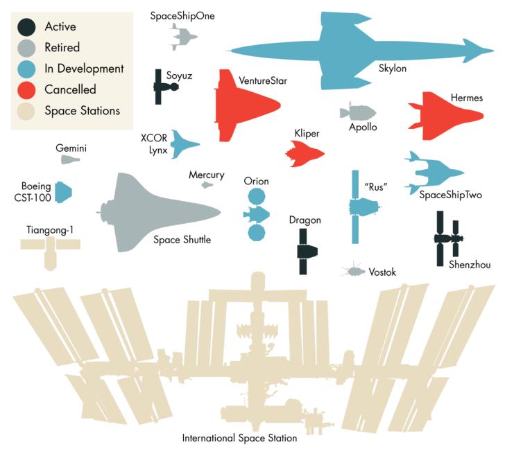 NotableSpacecraft_4fe22e7c1b2f8