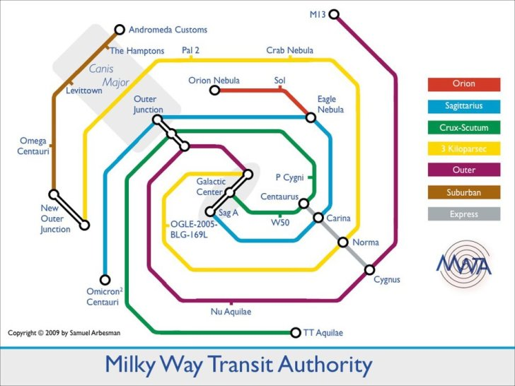 galaxy-tube-map