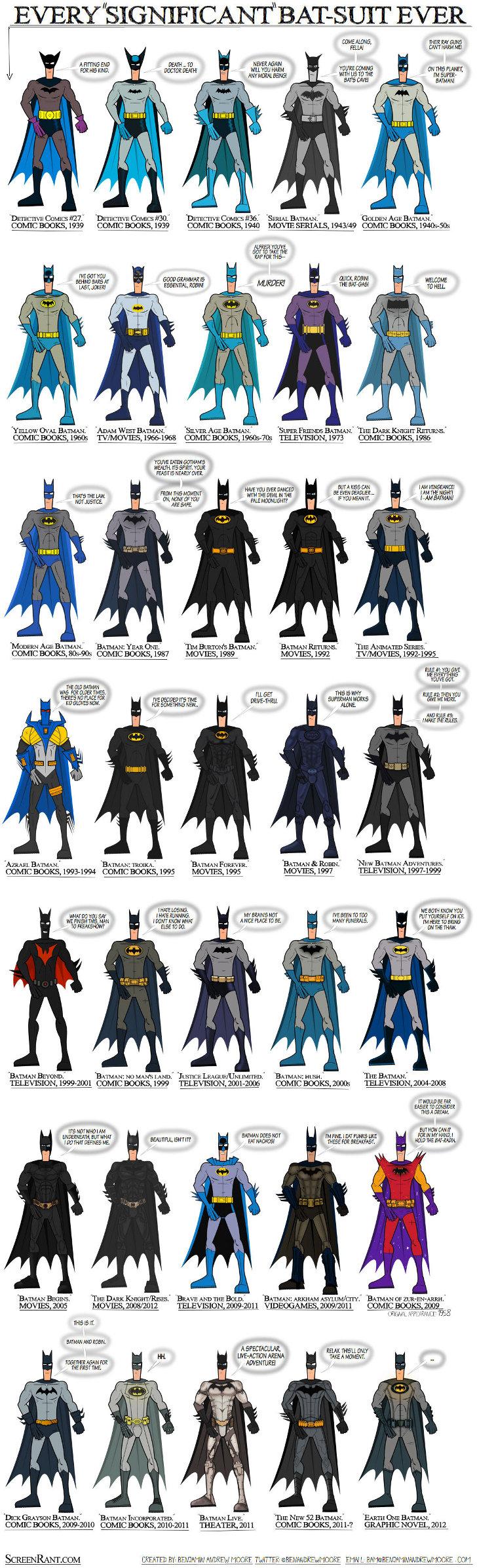 batsuit-evolution