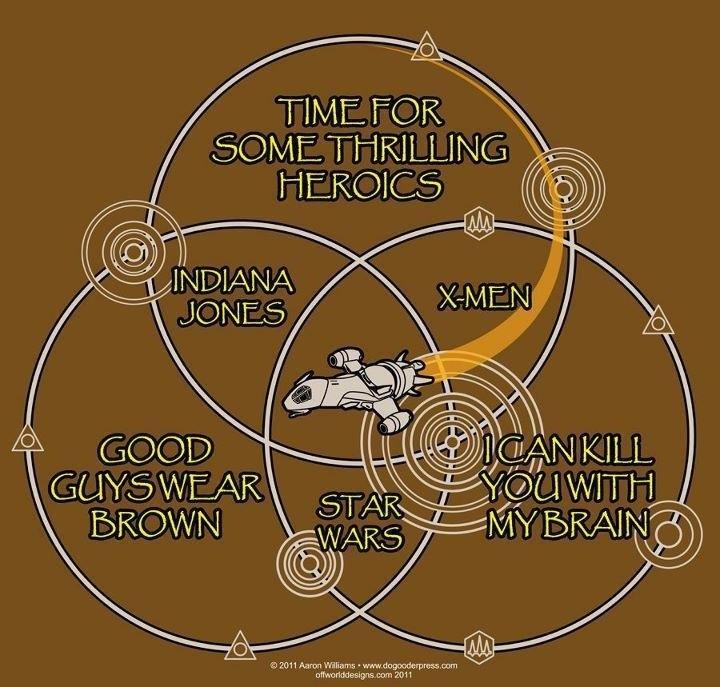 firefly-venn-diagram