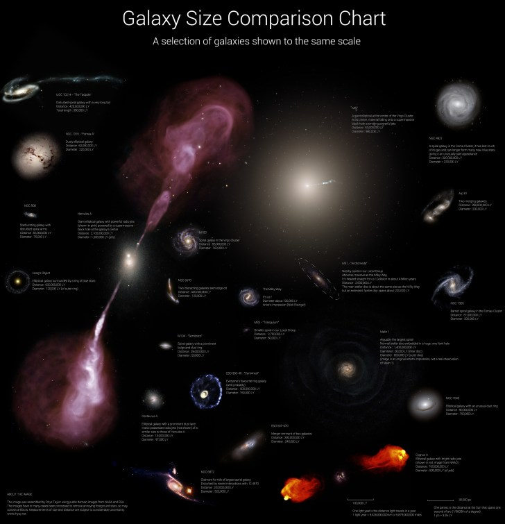 types-of-galaxies