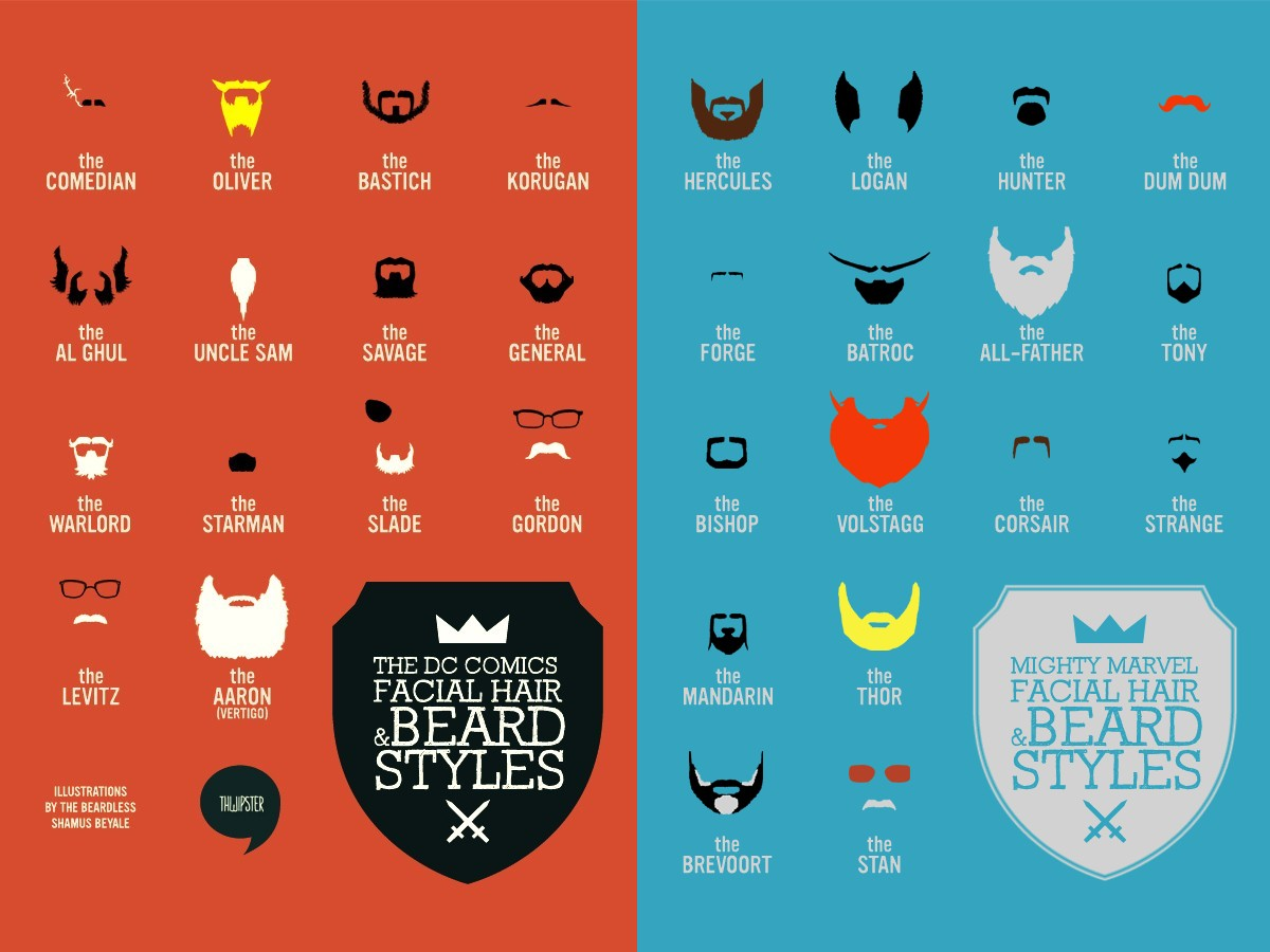 Movember Beard Styles