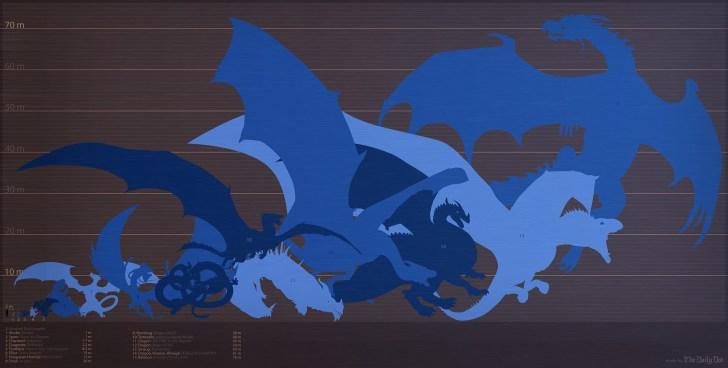 dragon-size-comparison-chart