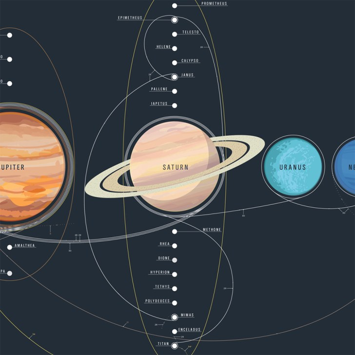 Cosmic Exploration 3