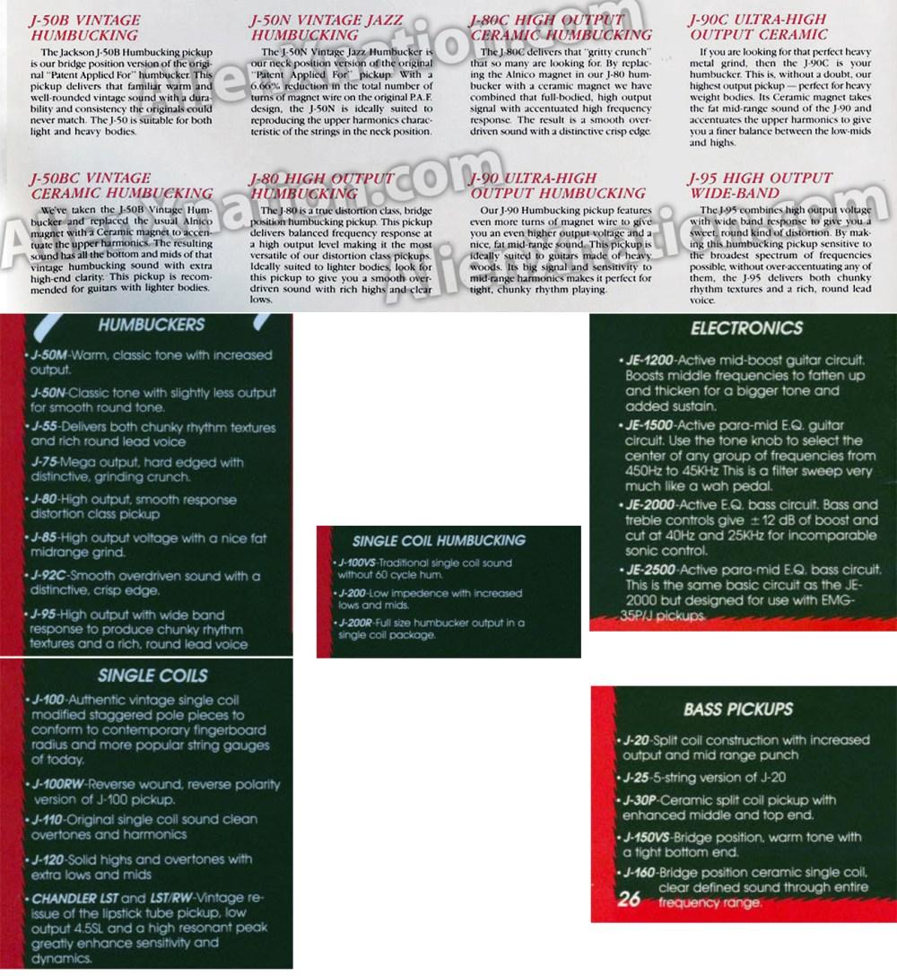 medium resolution of http www charvelusa com images big on pickups jpg