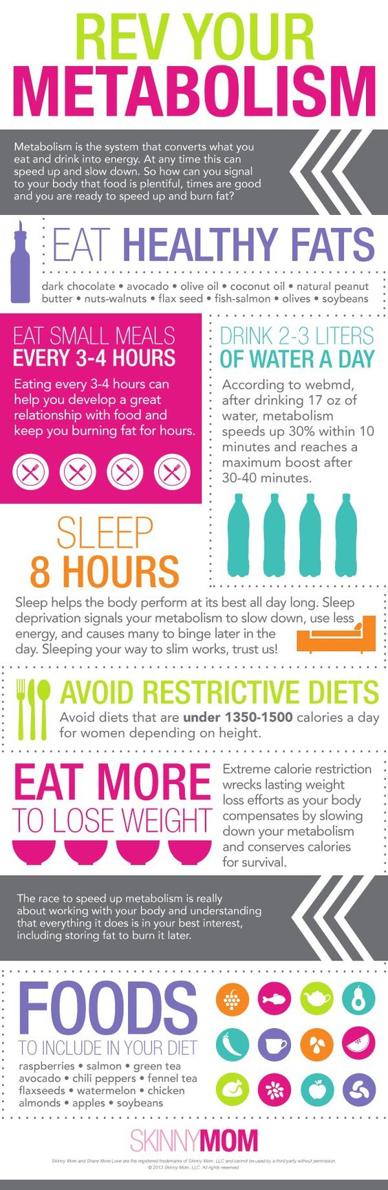 5 rev metabolism