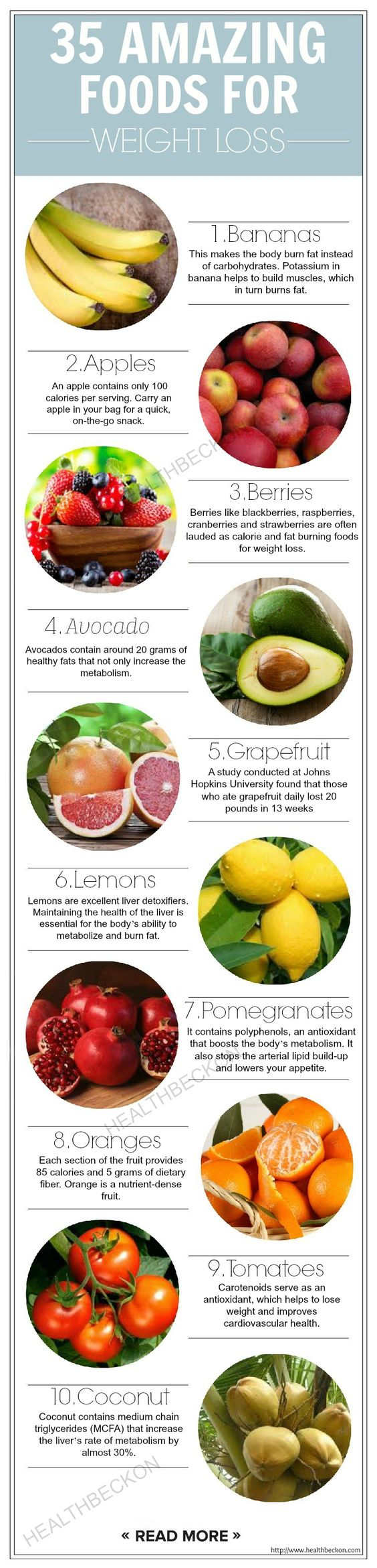 Fast acting fat burning foods