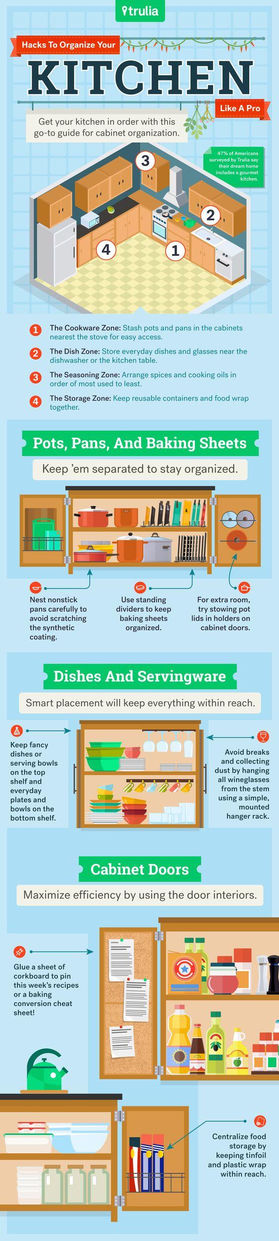 8 Beyond Easy Kitchen Organization Hacks