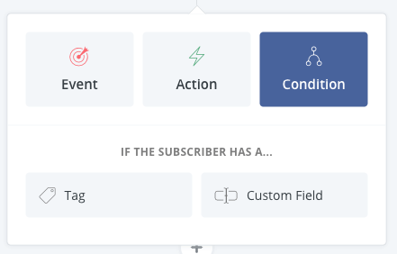 ConvertKit's automation builder