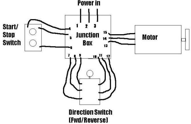 3phase wiring question start/stop switch  the home