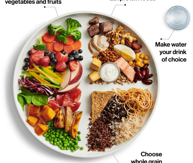 The New Canada Food Guide  What You Need To Know Chatelaine