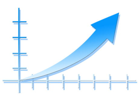 improve website conversion rates