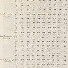 Abraham Abulafia's Kabbalah Divine Name Vowel Meditation Table
