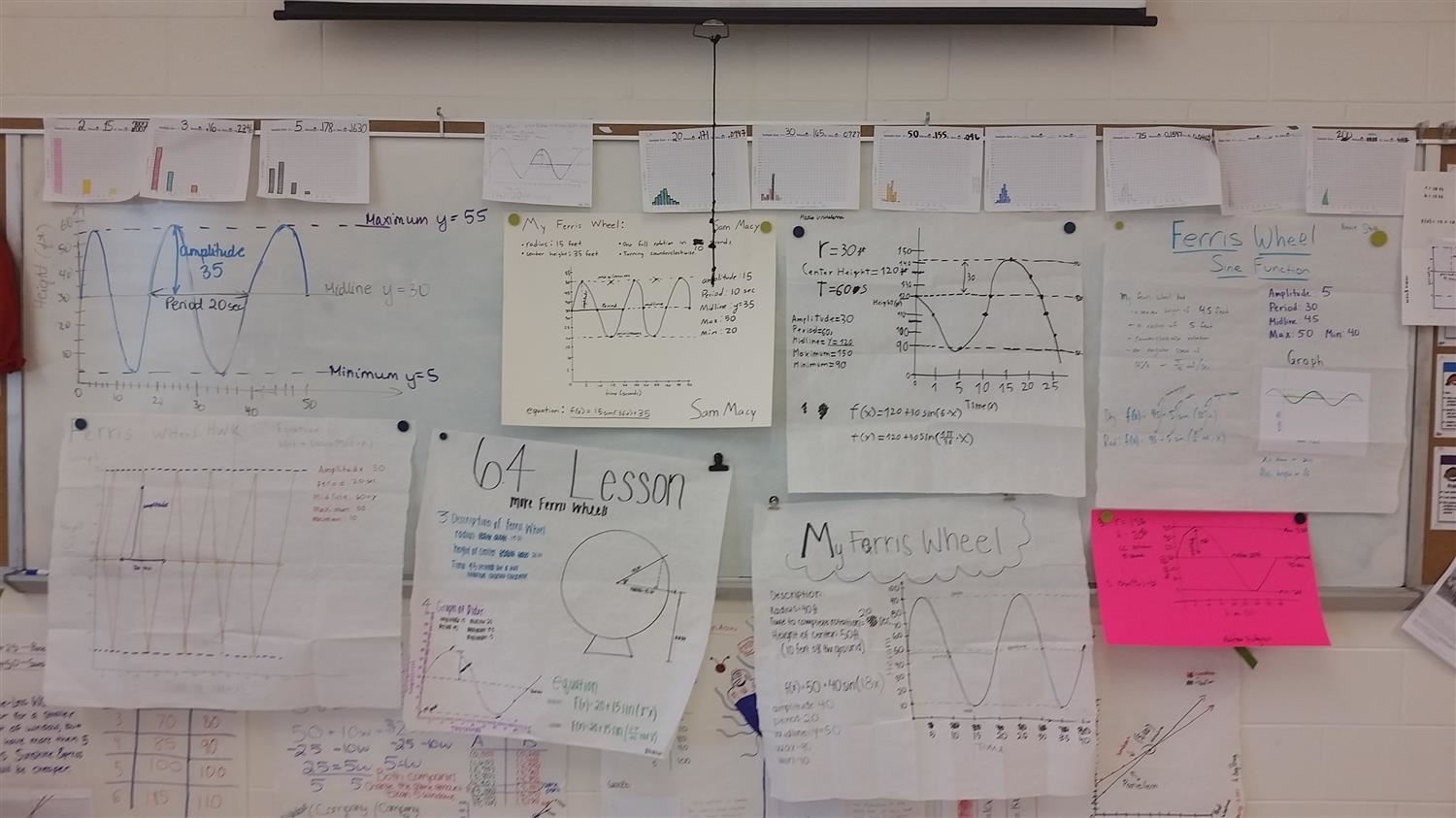 Middle And High School Math 3