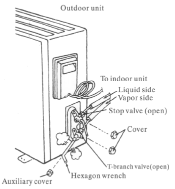 The Aircon Shop: Aircon Installations Procedure