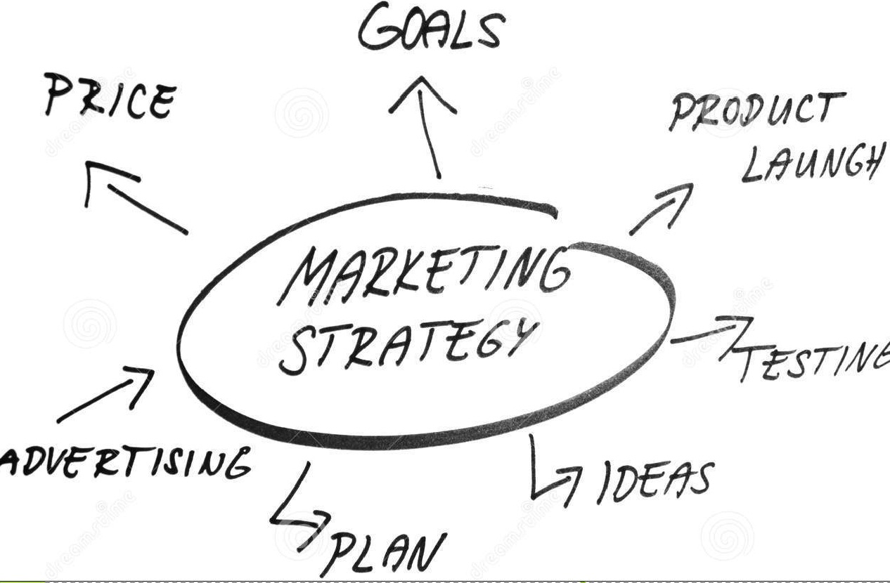 Marketing Strategies in Sports ~ Cheap Assignment Help|hnd