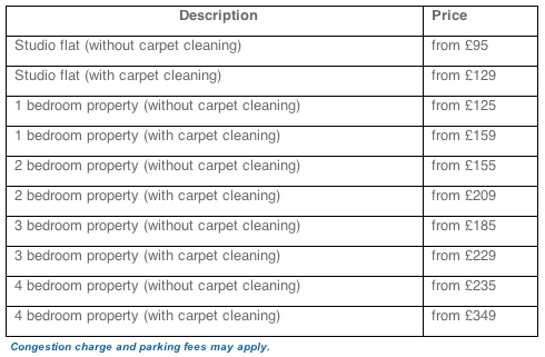 End Of Tenancy Cleaning Prices UK  Carpet Cleaning Prices UK