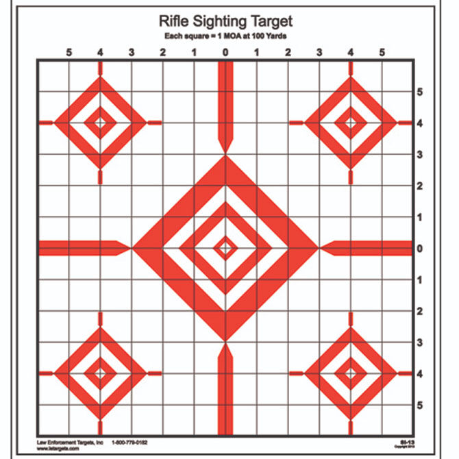 paper targets cheaper than