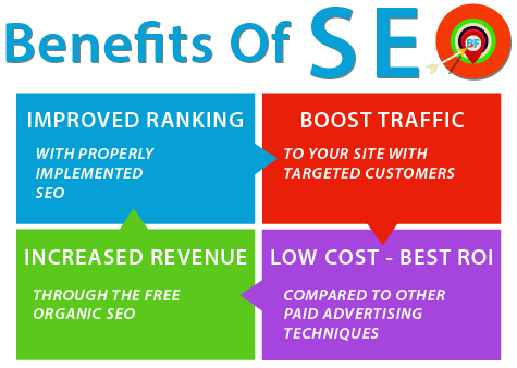 affordable-search-optimization