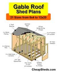 Planning Box 1