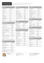 FREQUENTLY USED DX CODES Cheat Sheet by charlesnurse