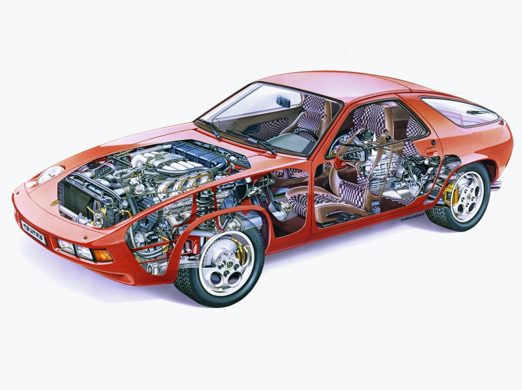 1978 928 cutaway?resize=665%2C497 1981 porsche 928 wiring diagram the best wiring diagram 2017 1980 porsche 928 wiring diagram at mifinder.co
