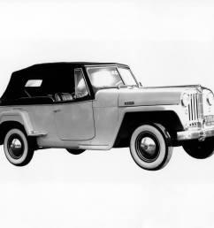 1948 willys jeepster [ 3933 x 3182 Pixel ]