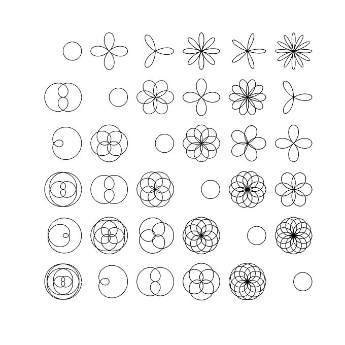 Geometry » Chebfun