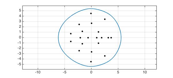 Linear algebra » Chebfun