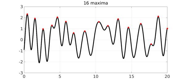 Statistics and probability » Chebfun