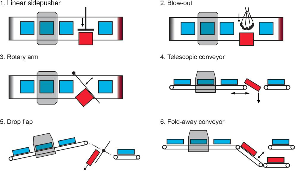 medium resolution of conveyor belt typo fixed