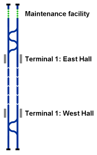 Initial track layout